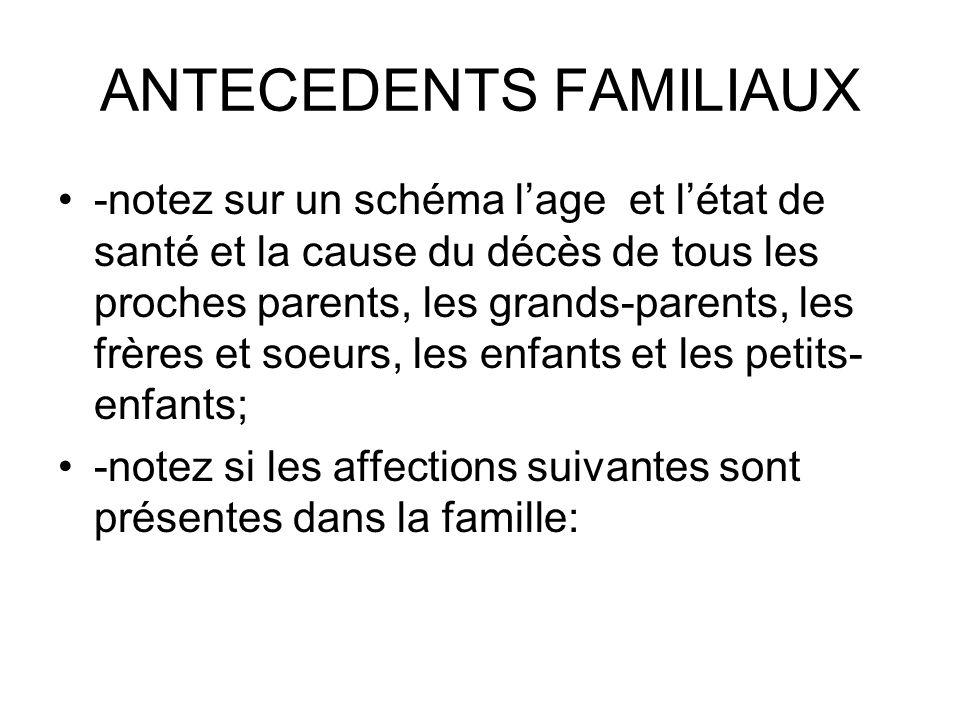 ANTECEDENTS FAMILIAUX
