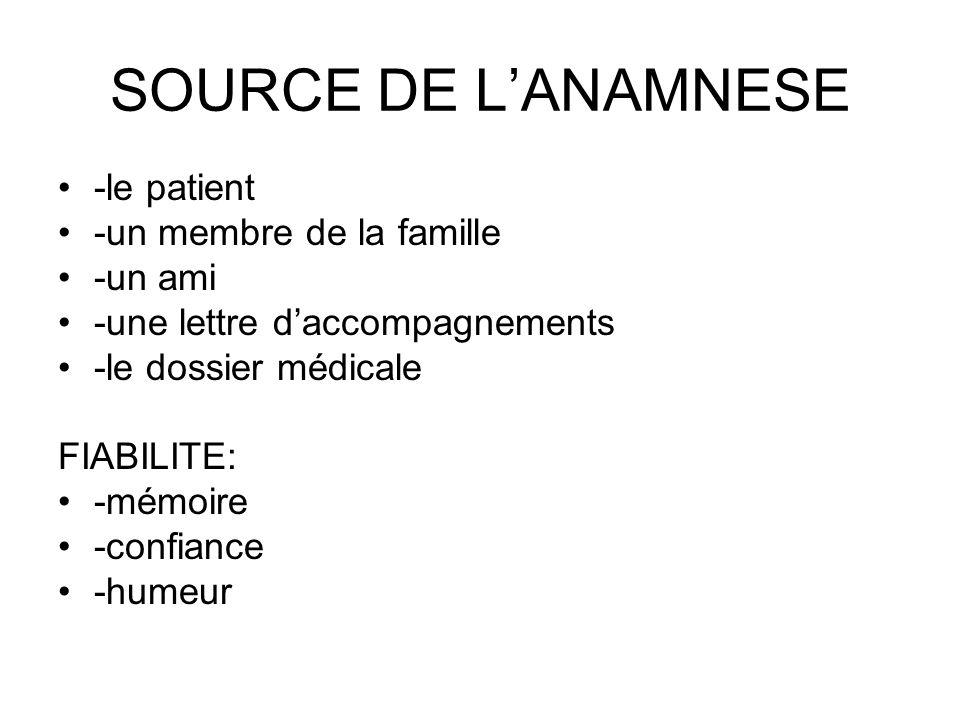 SOURCE DE L'ANAMNESE -le patient -un membre de la famille -un ami