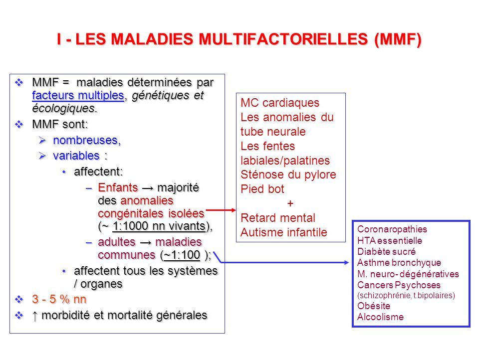 I - LES MALADIES MULTIFACTORIELLES (MMF)