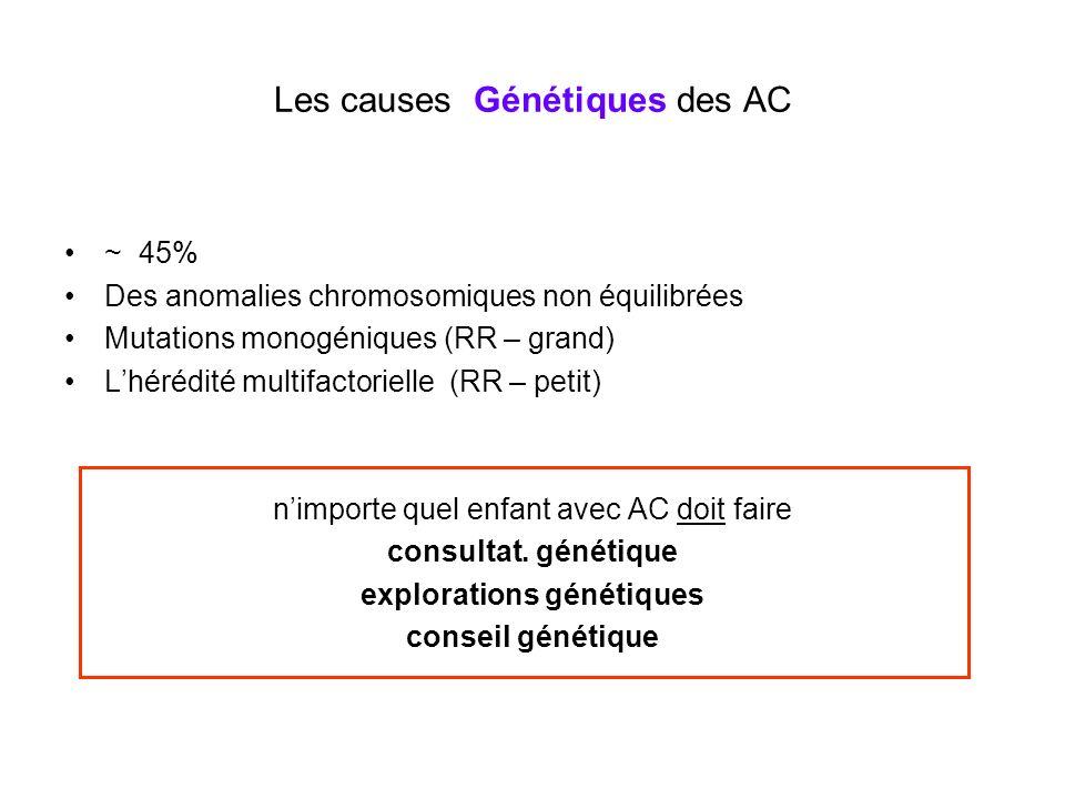 Les causes Génétiques des AC