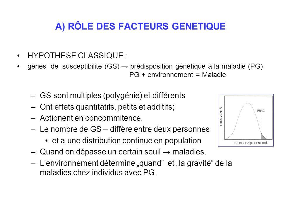 A) RÔLE DES FACTEURS GENETIQUE