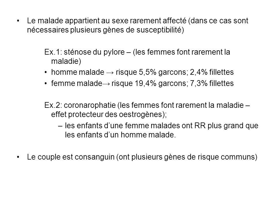 Ex.1: sténose du pylore – (les femmes font rarement la maladie)