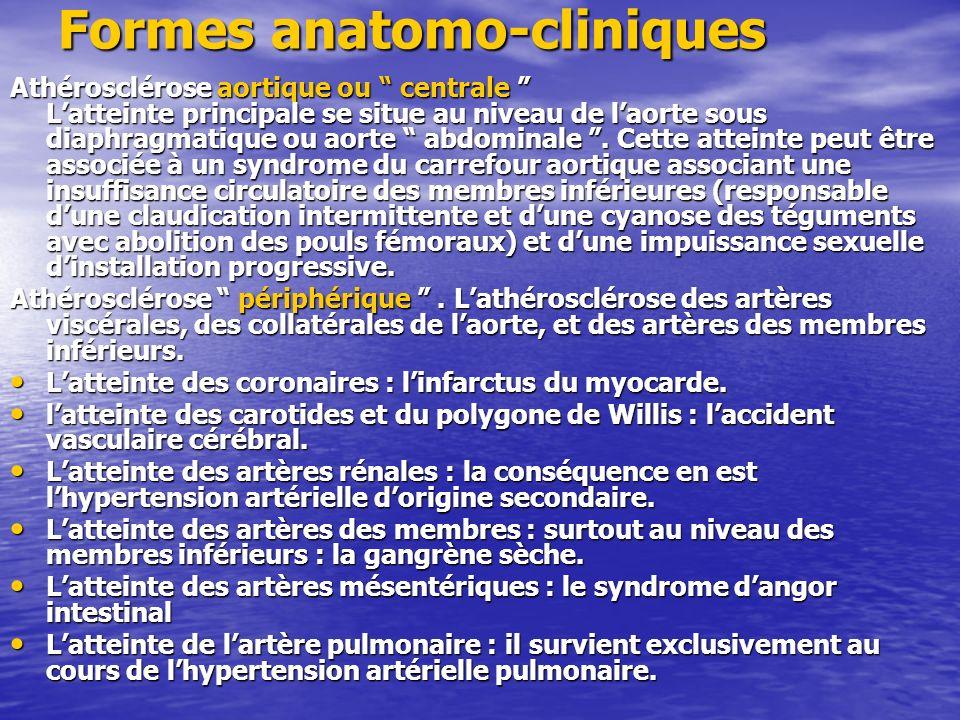 Formes anatomo-cliniques