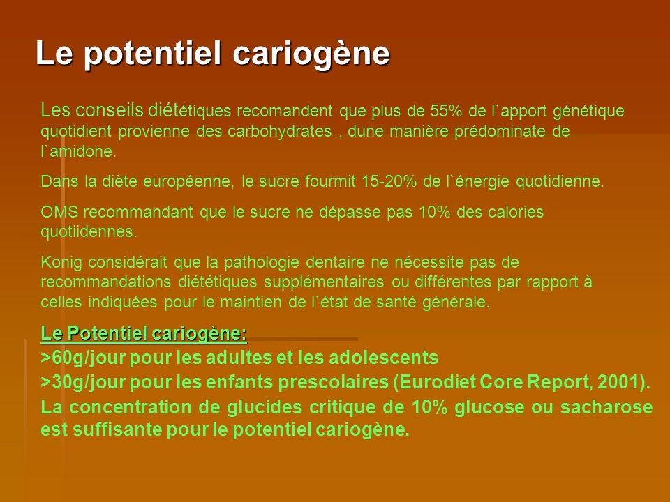 Le potentiel cariogène