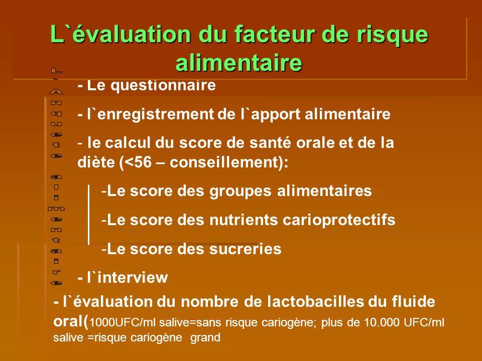 L`évaluation du facteur de risque alimentaire