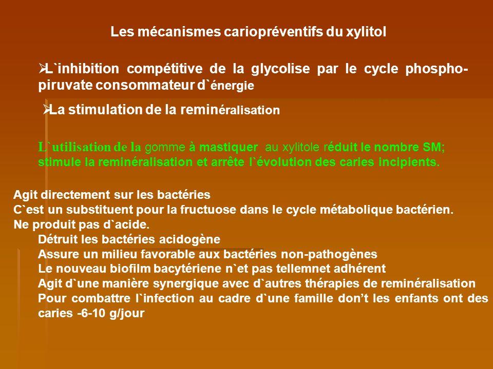Les mécanismes cariopréventifs du xylitol