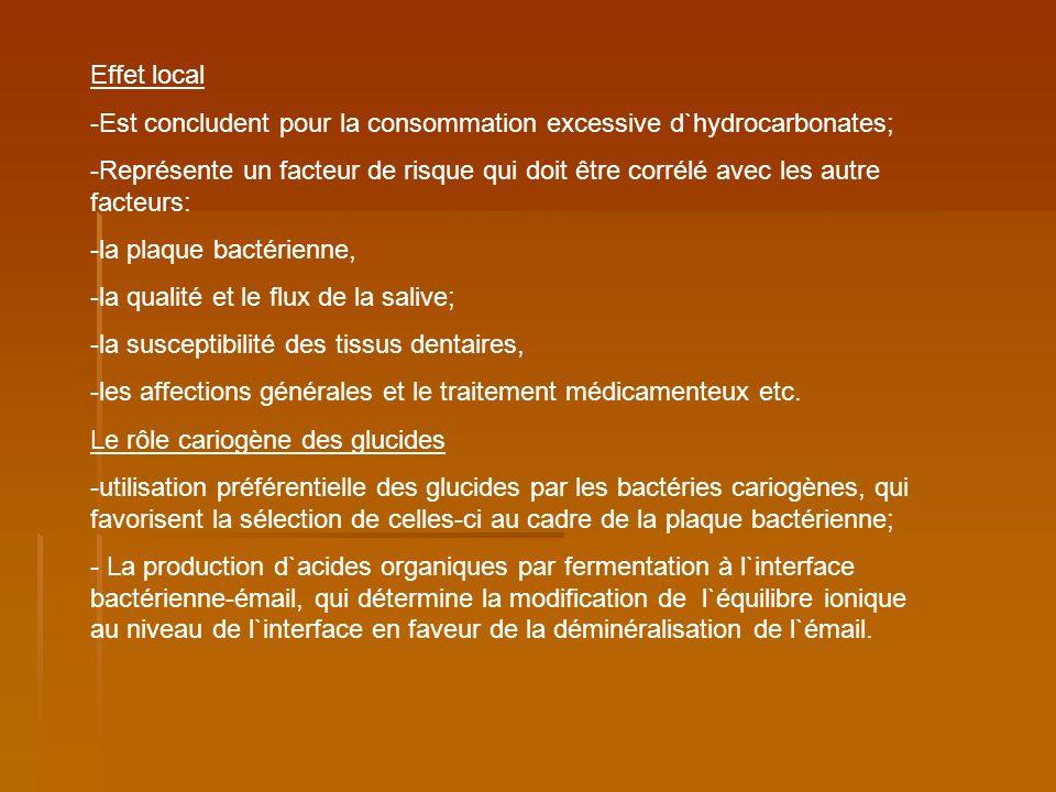 Effet local Est concludent pour la consommation excessive d`hydrocarbonates;