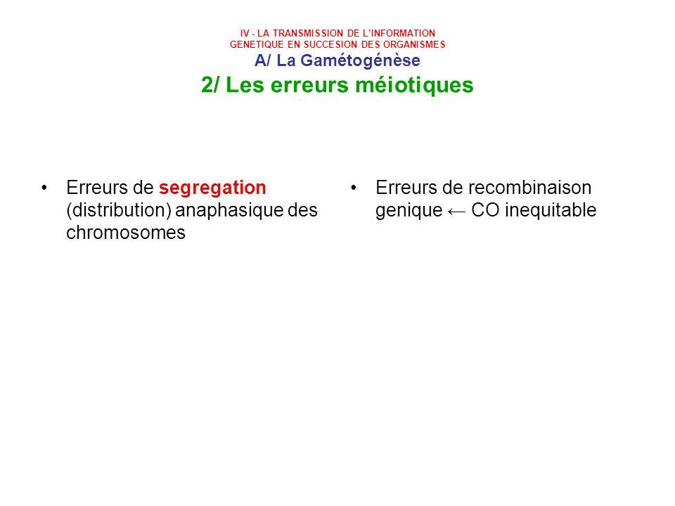 Erreurs de segregation (distribution) anaphasique des chromosomes