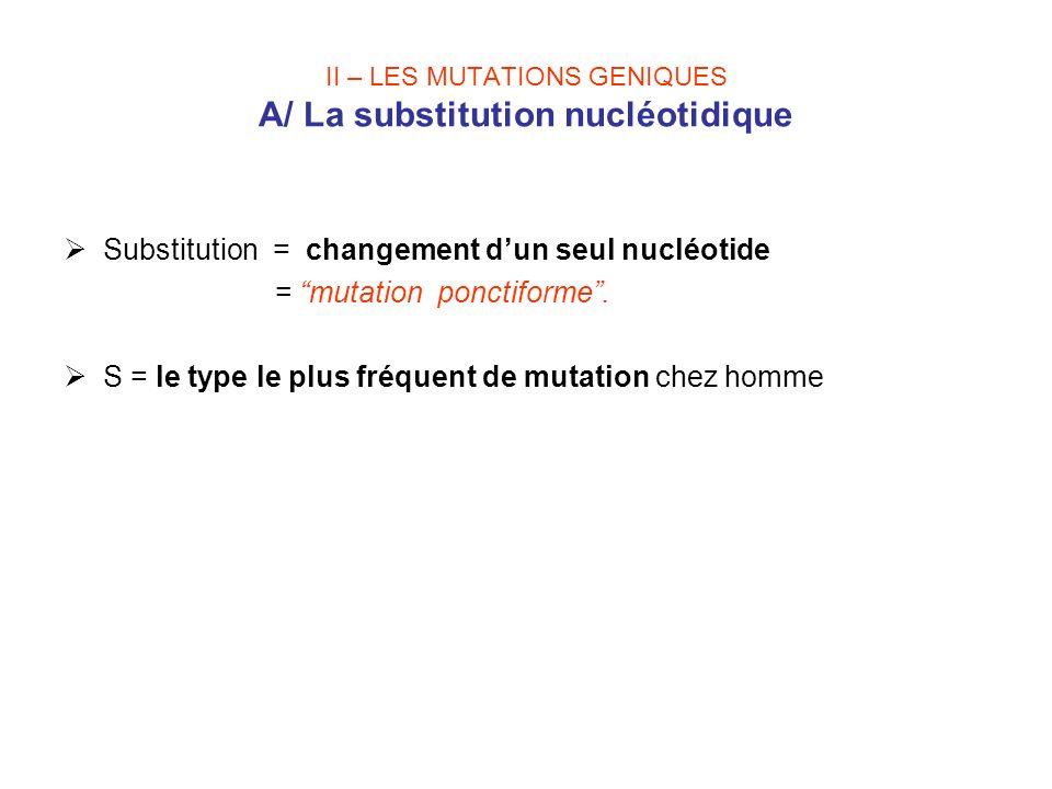 II – LES MUTATIONS GENIQUES A/ La substitution nucléotidique