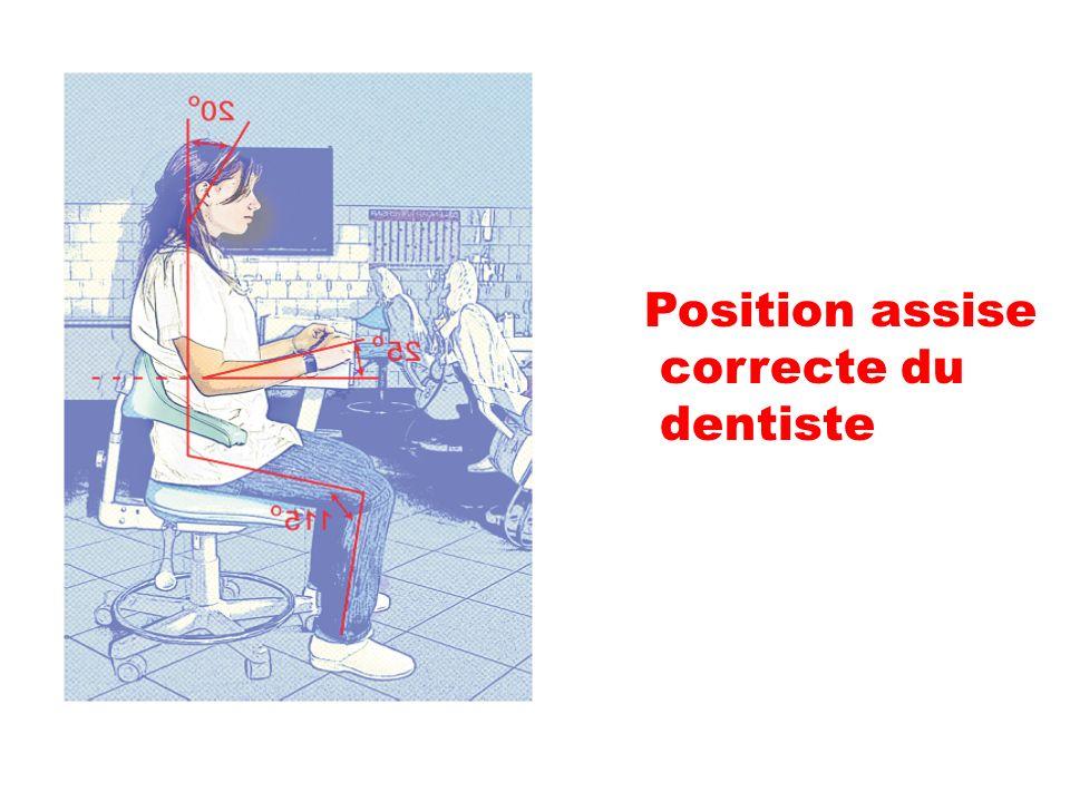 Position assise correcte du