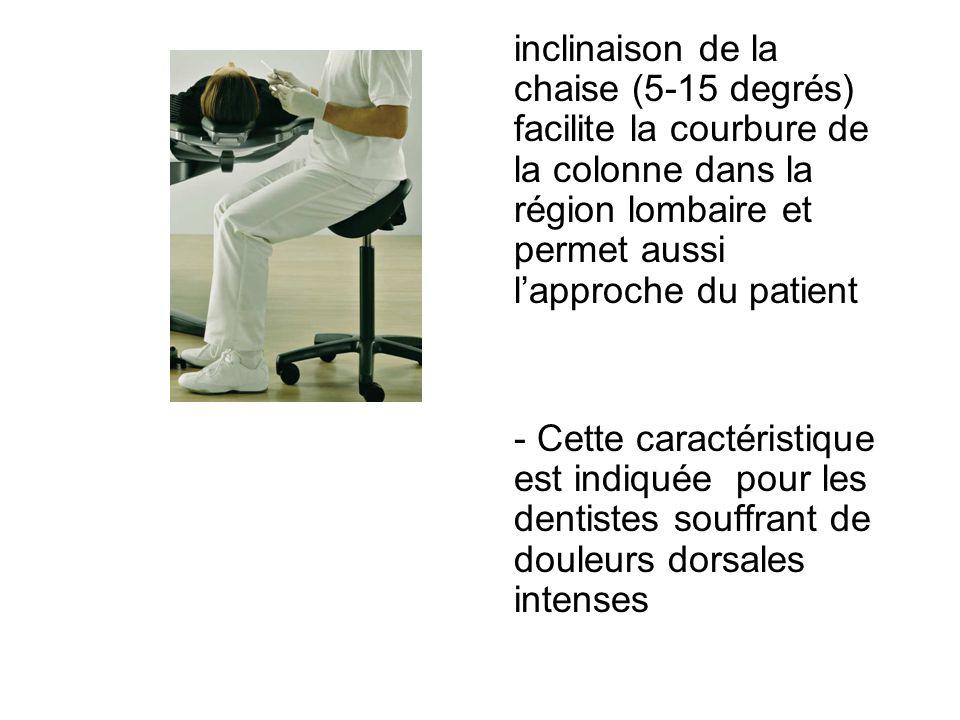 inclinaison de la chaise (5-15 degrés) facilite la courbure de la colonne dans la région lombaire et permet aussi l'approche du patient