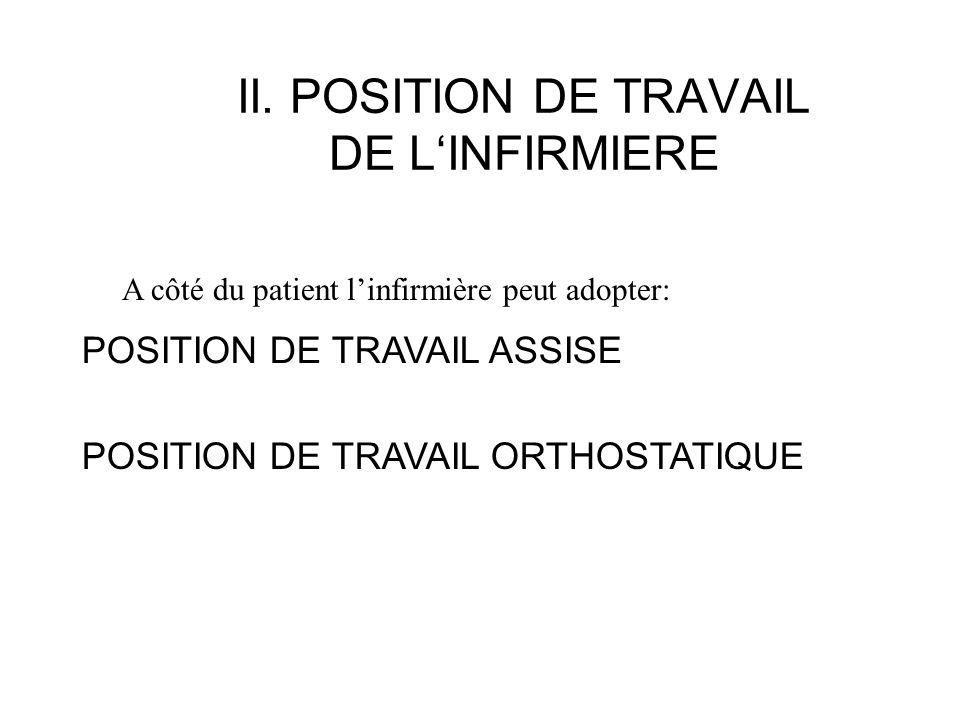 II. POSITION DE TRAVAIL DE L'INFIRMIERE