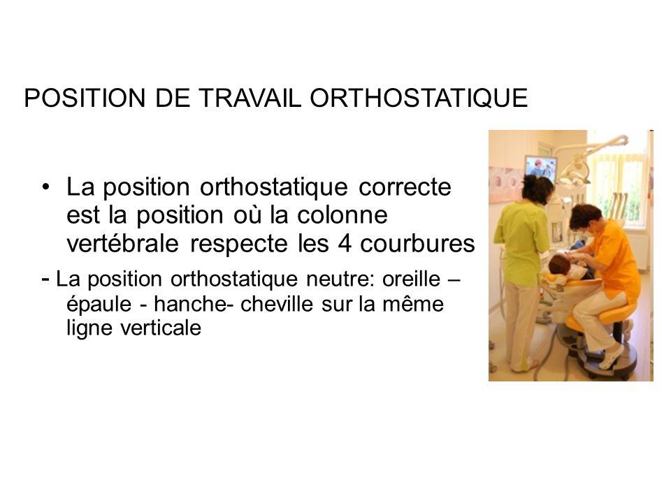 POSITION DE TRAVAIL ORTHOSTATIQUE