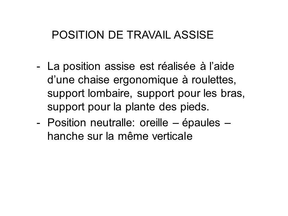 POSITION DE TRAVAIL ASSISE