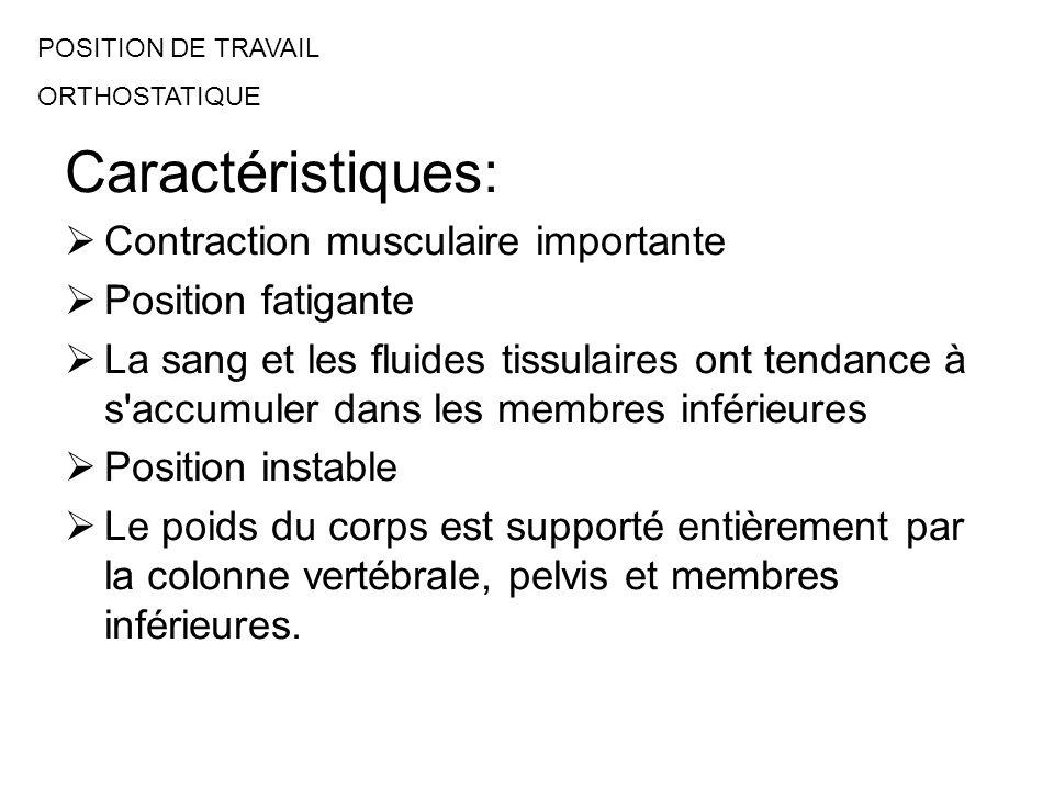 Caractéristiques: Contraction musculaire importante Position fatigante