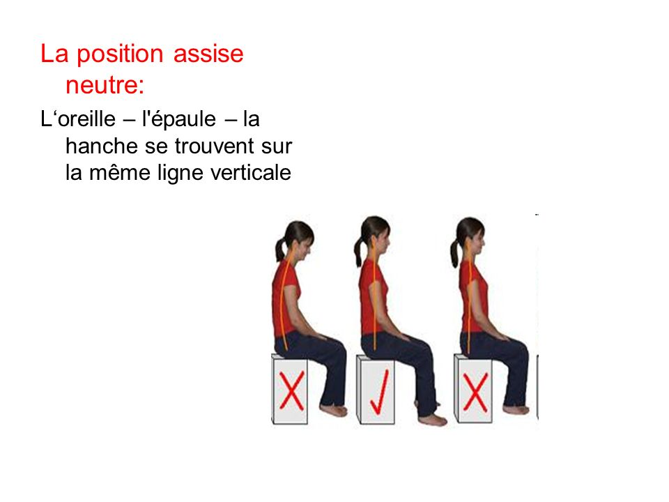 La position assise neutre: