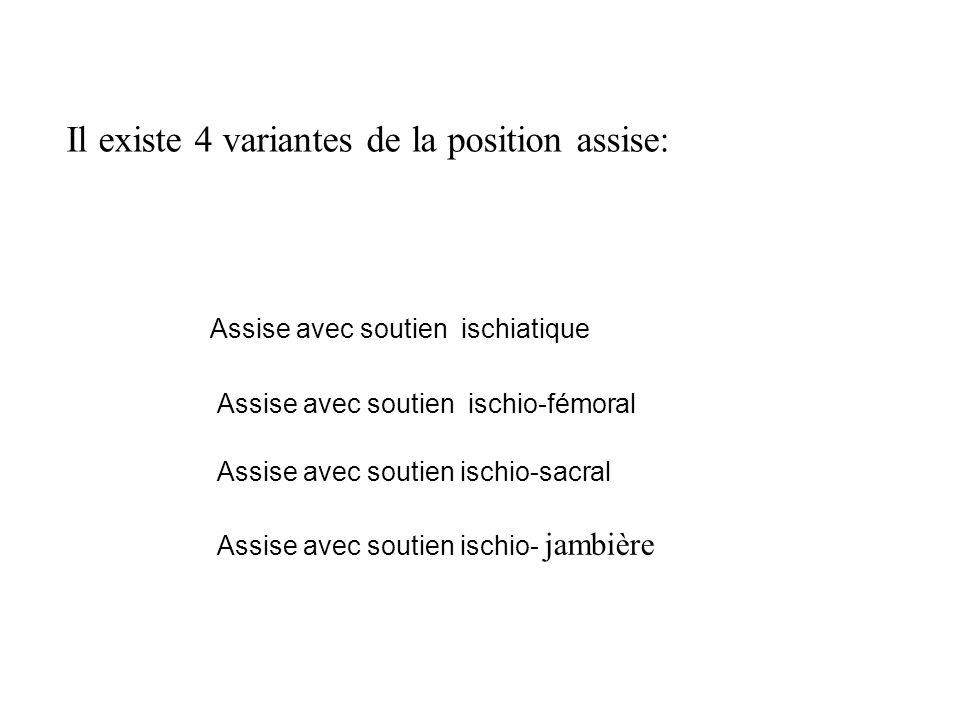 Il existe 4 variantes de la position assise: