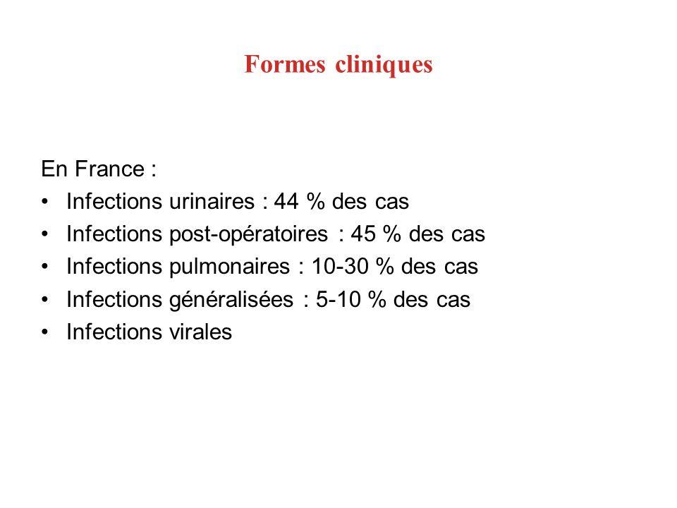 Formes cliniques En France : Infections urinaires : 44 % des cas