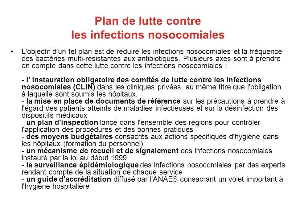 Plan de lutte contre les infections nosocomiales