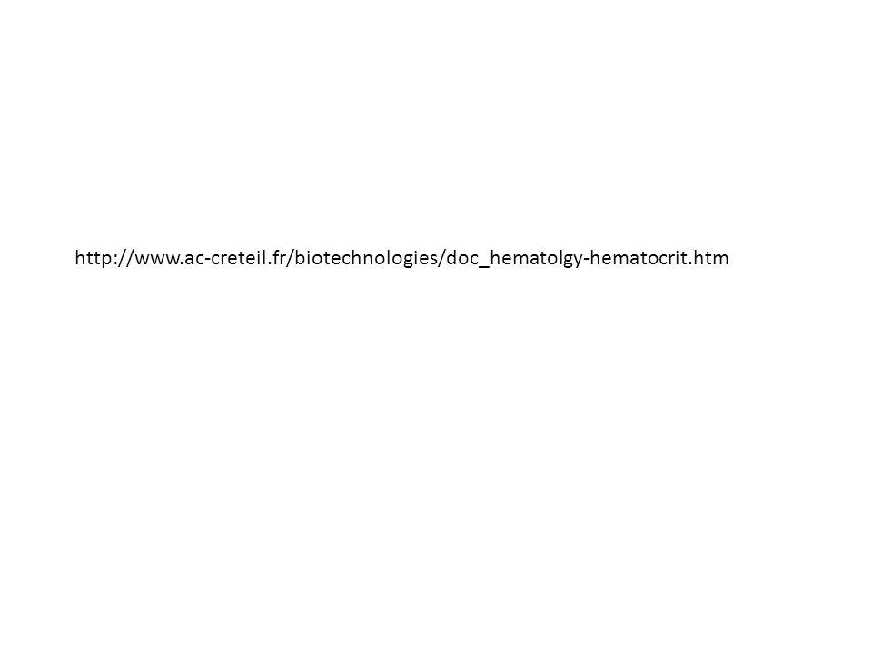 http://www. ac-creteil. fr/biotechnologies/doc_hematolgy-hematocrit