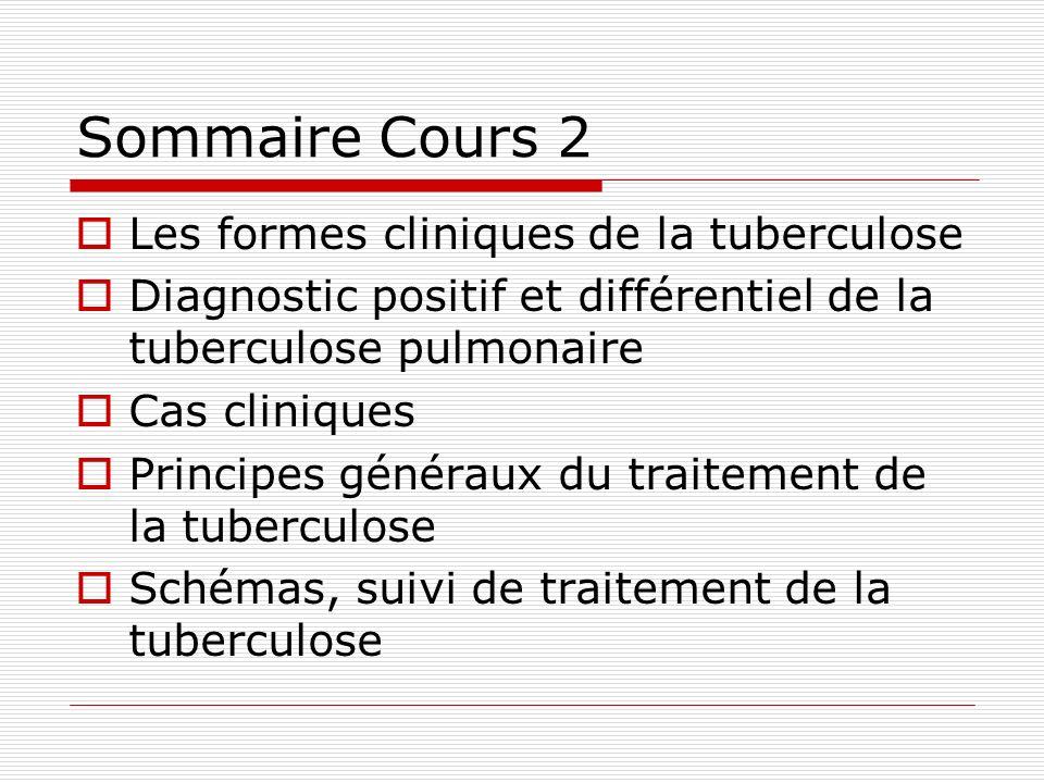 Sommaire Cours 2 Les formes cliniques de la tuberculose