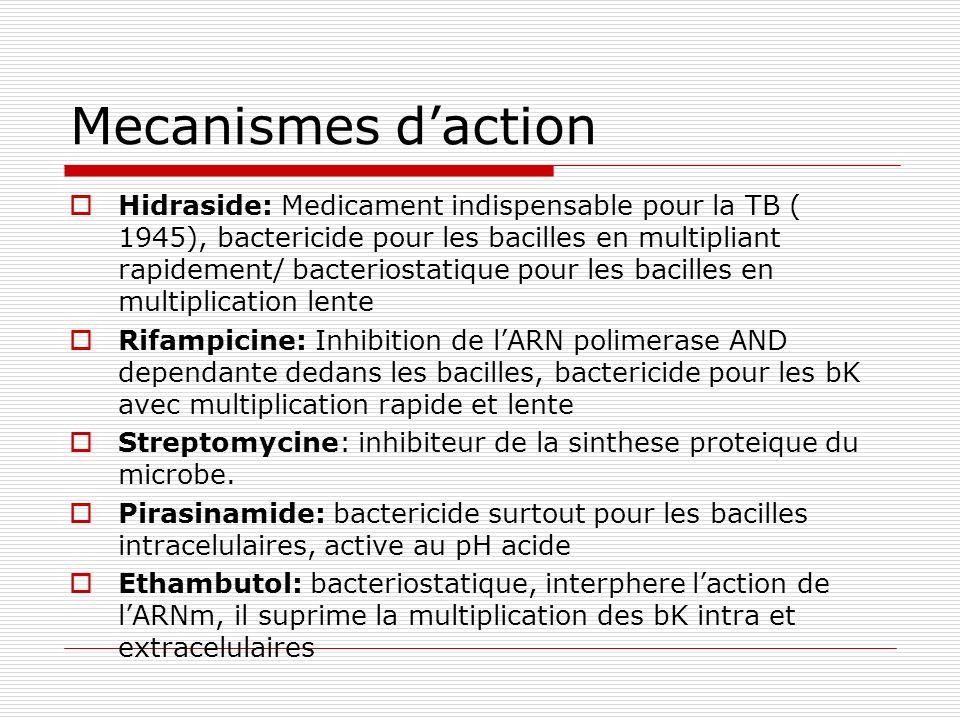 Mecanismes d'action