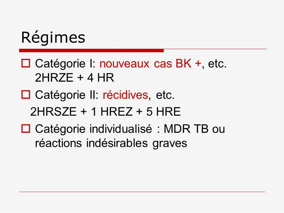 Régimes Catégorie I: nouveaux cas BK +, etc. 2HRZE + 4 HR