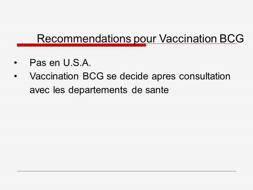 Recommendations pour Vaccination BCG