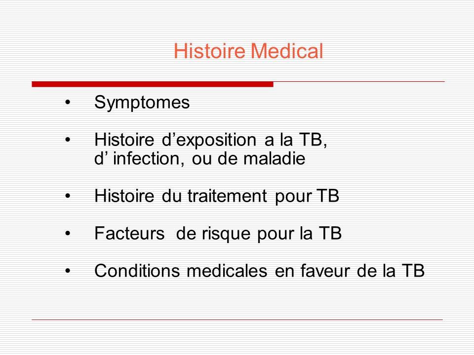 Histoire Medical Symptomes Histoire d'exposition a la TB,