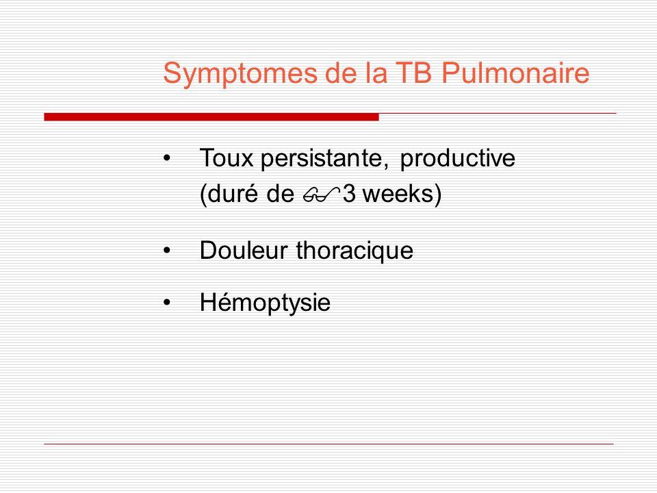 Symptomes de la TB Pulmonaire