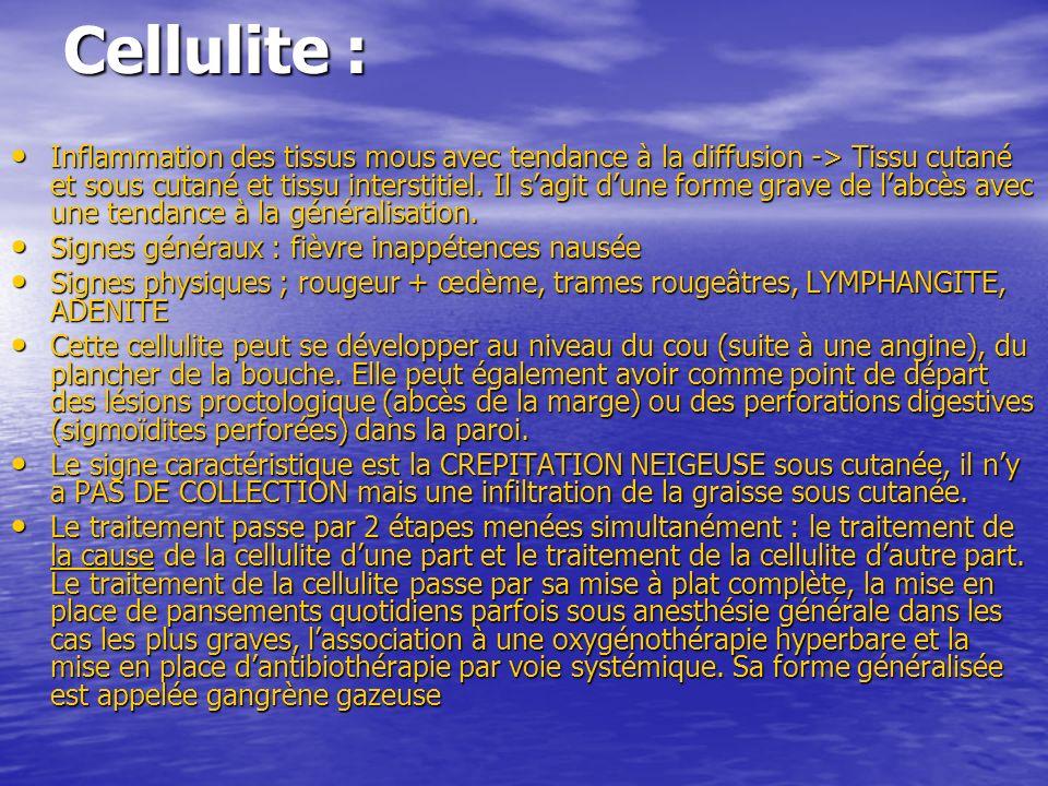 Cellulite :