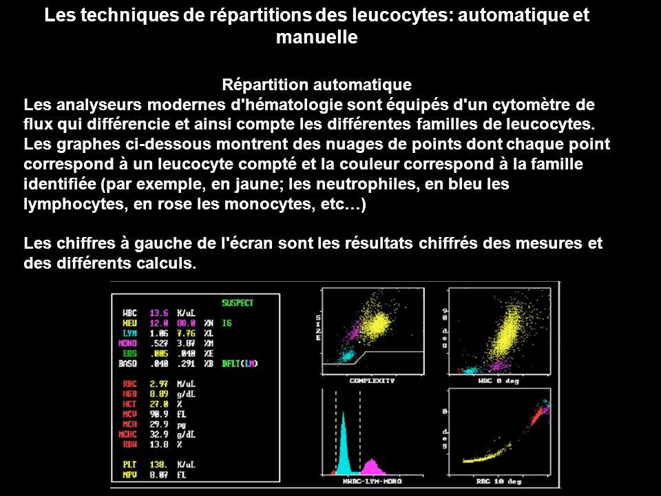 Les techniques de répartitions des leucocytes: automatique et manuelle