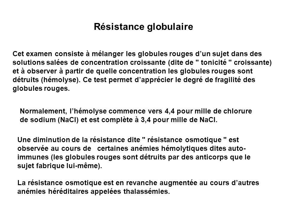 Résistance globulaire