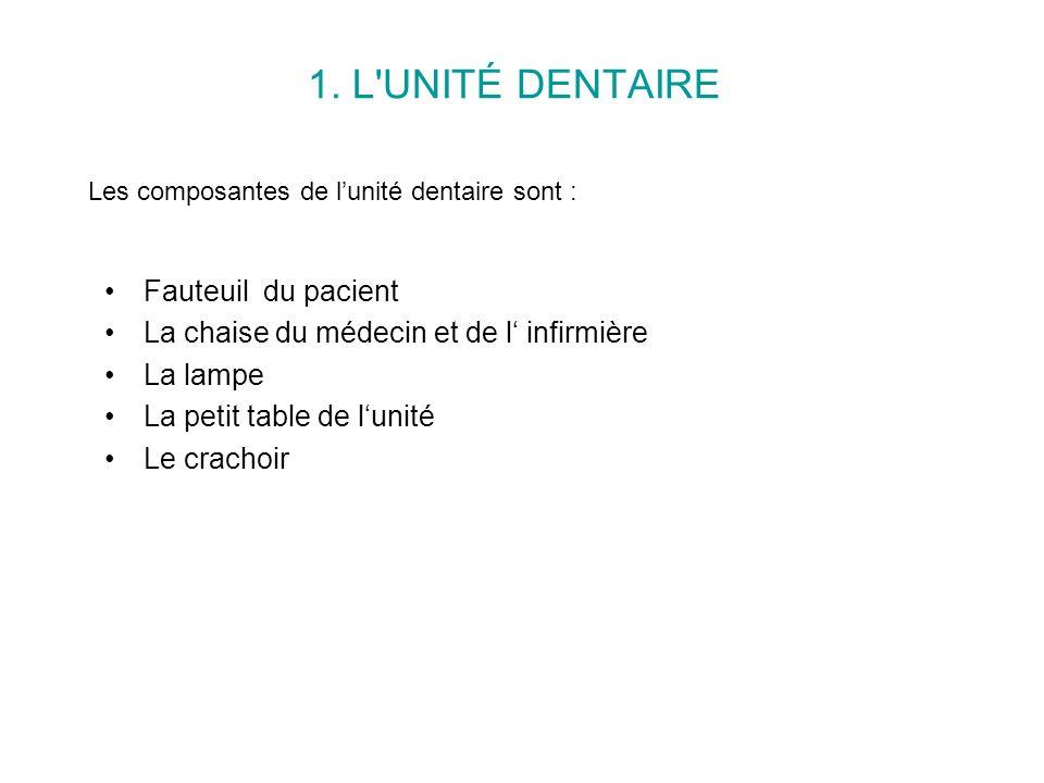 1. L UNITÉ DENTAIRE Fauteuil du pacient