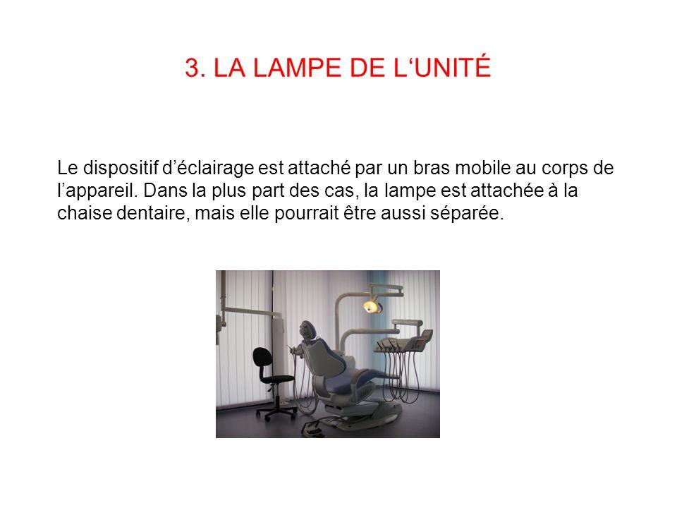 3. LA LAMPE DE L'UNITÉ