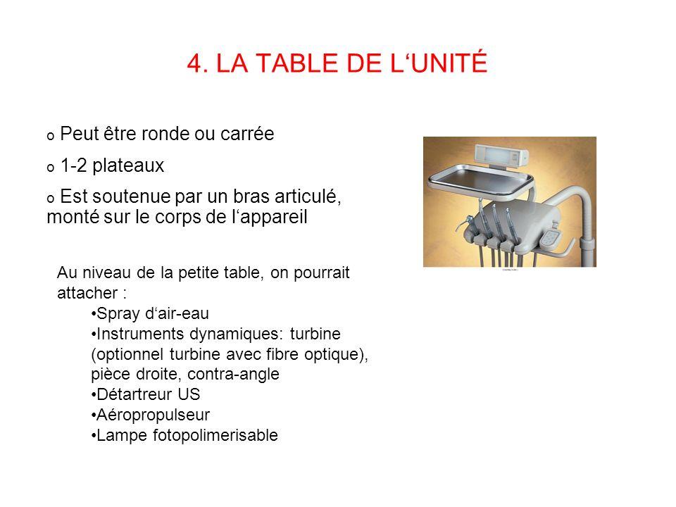 4. LA TABLE DE L'UNITÉ Peut être ronde ou carrée 1-2 plateaux