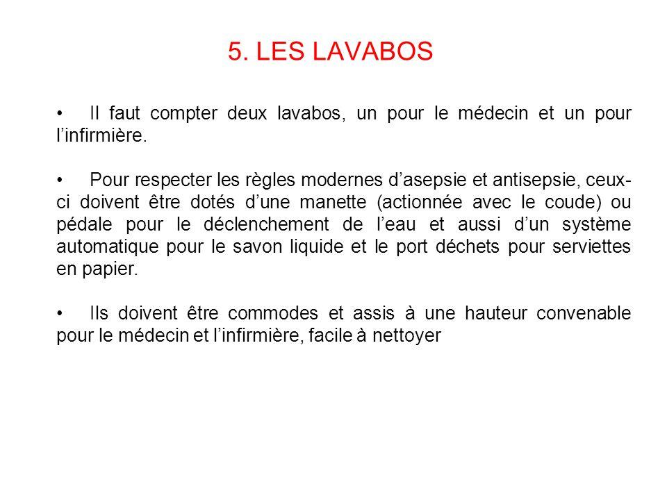 5. LES LAVABOS Il faut compter deux lavabos, un pour le médecin et un pour l'infirmière.