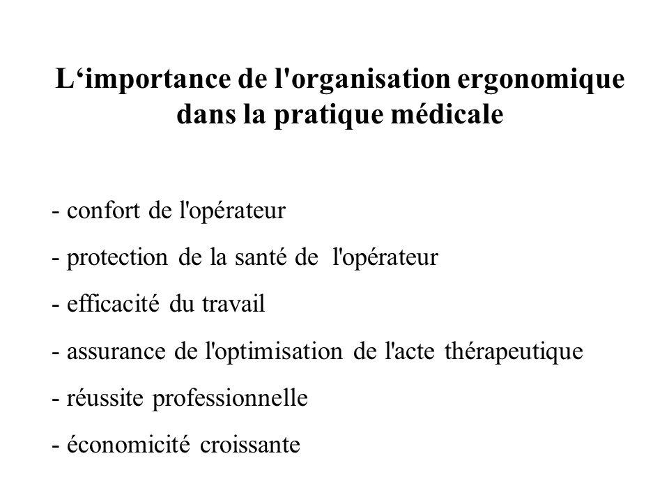 L'importance de l organisation ergonomique dans la pratique médicale