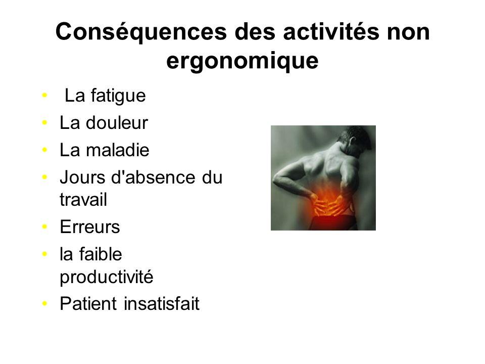 Conséquences des activités non ergonomique
