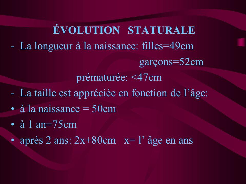 ÉVOLUTION STATURALE La longueur à la naissance: filles=49cm. garçons=52cm. prématurée: <47cm. La taille est appréciée en fonction de l'âge: