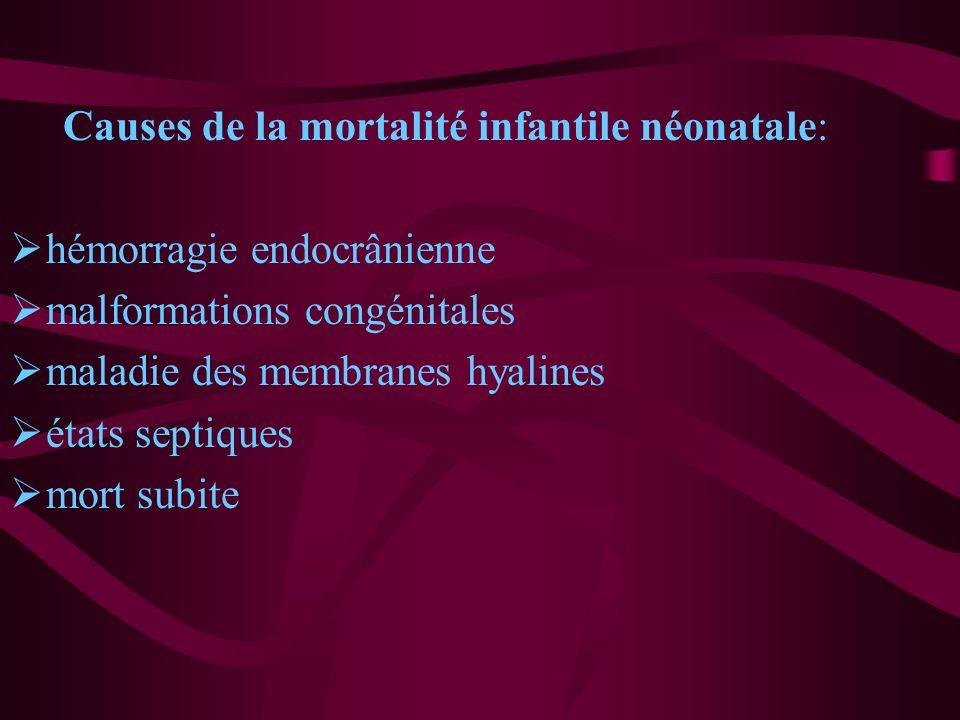 Causes de la mortalité infantile néonatale: