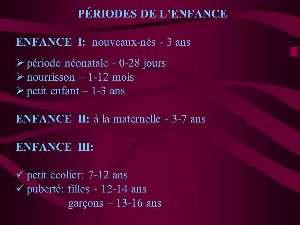 PÉRIODES DE L'ENFANCE ENFANCE I: nouveaux-nés - 3 ans. période néonatale - 0-28 jours. nourrisson – 1-12 mois.