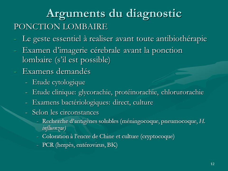 Arguments du diagnostic