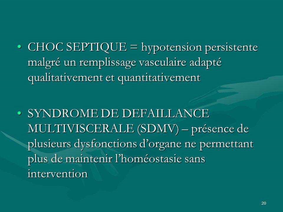 CHOC SEPTIQUE = hypotension persistente malgré un remplissage vasculaire adapté qualitativement et quantitativement