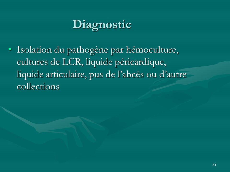 Diagnostic Isolation du pathogène par hémoculture, cultures de LCR, liquide péricardique, liquide articulaire, pus de l'abcès ou d'autre collections.