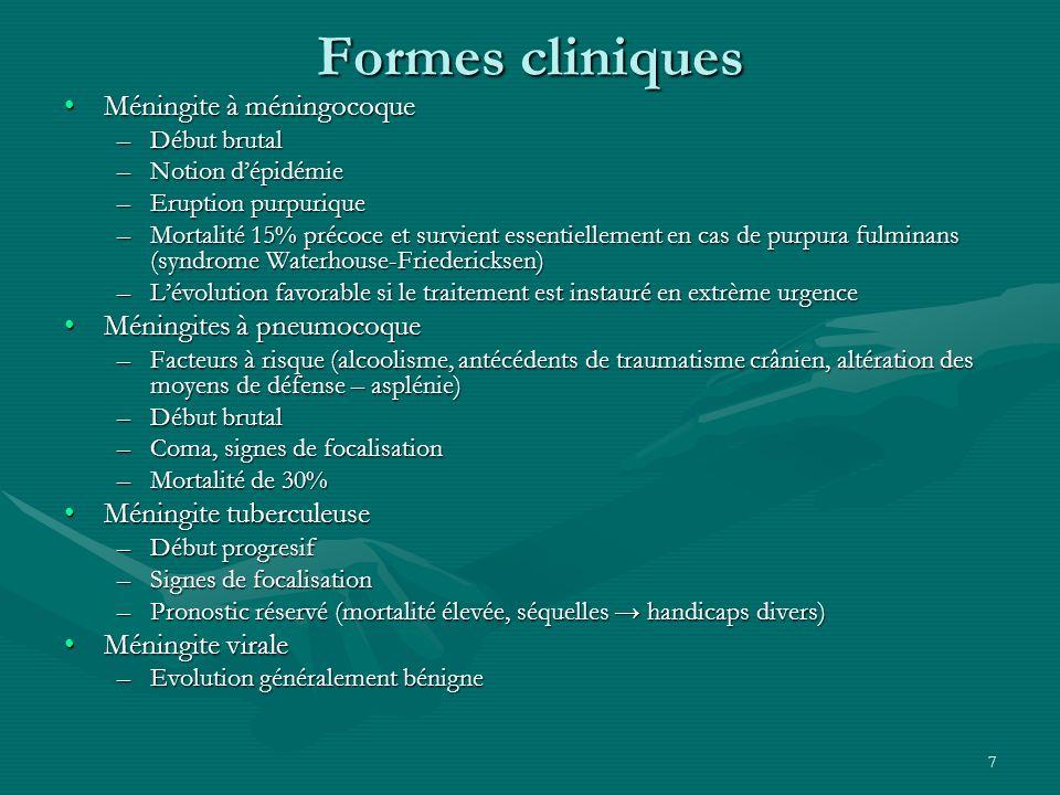 Formes cliniques Méningite à méningocoque Méningites à pneumocoque
