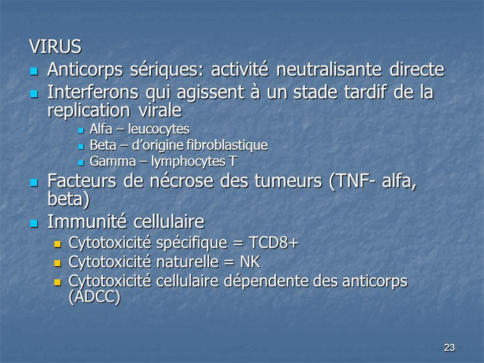 Anticorps sériques: activité neutralisante directe