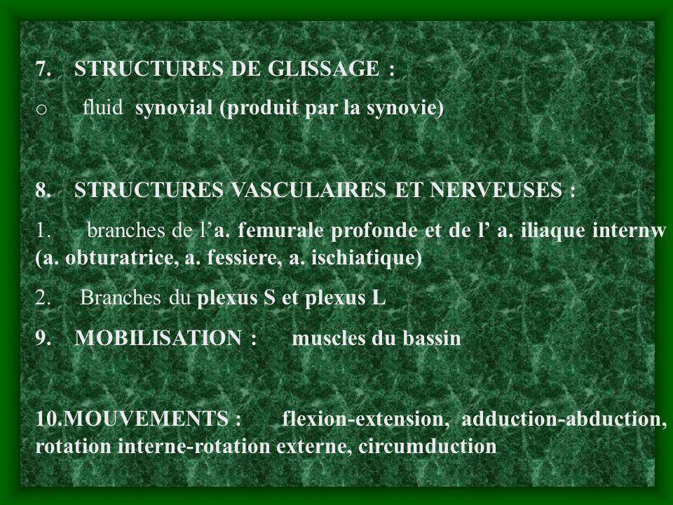 7. STRUCTURES DE GLISSAGE :