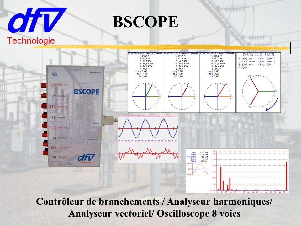 BSCOPE Contrôleur de branchements / Analyseur harmoniques/ Analyseur vectoriel/ Oscilloscope 8 voies.