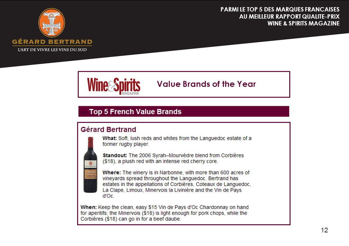 Value Brands of the Year